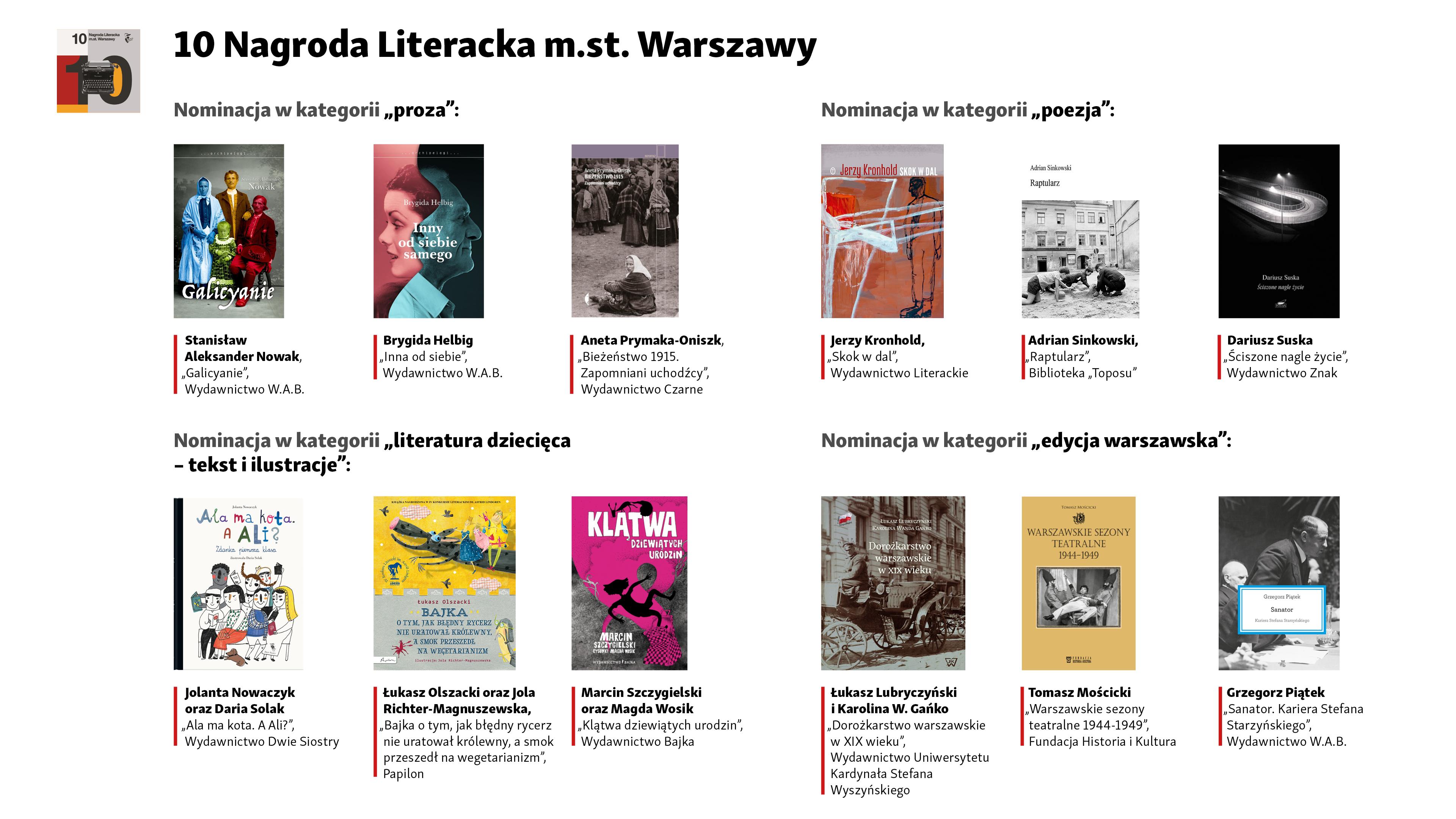 10. Nagroda Literacka m.st. Warszawy